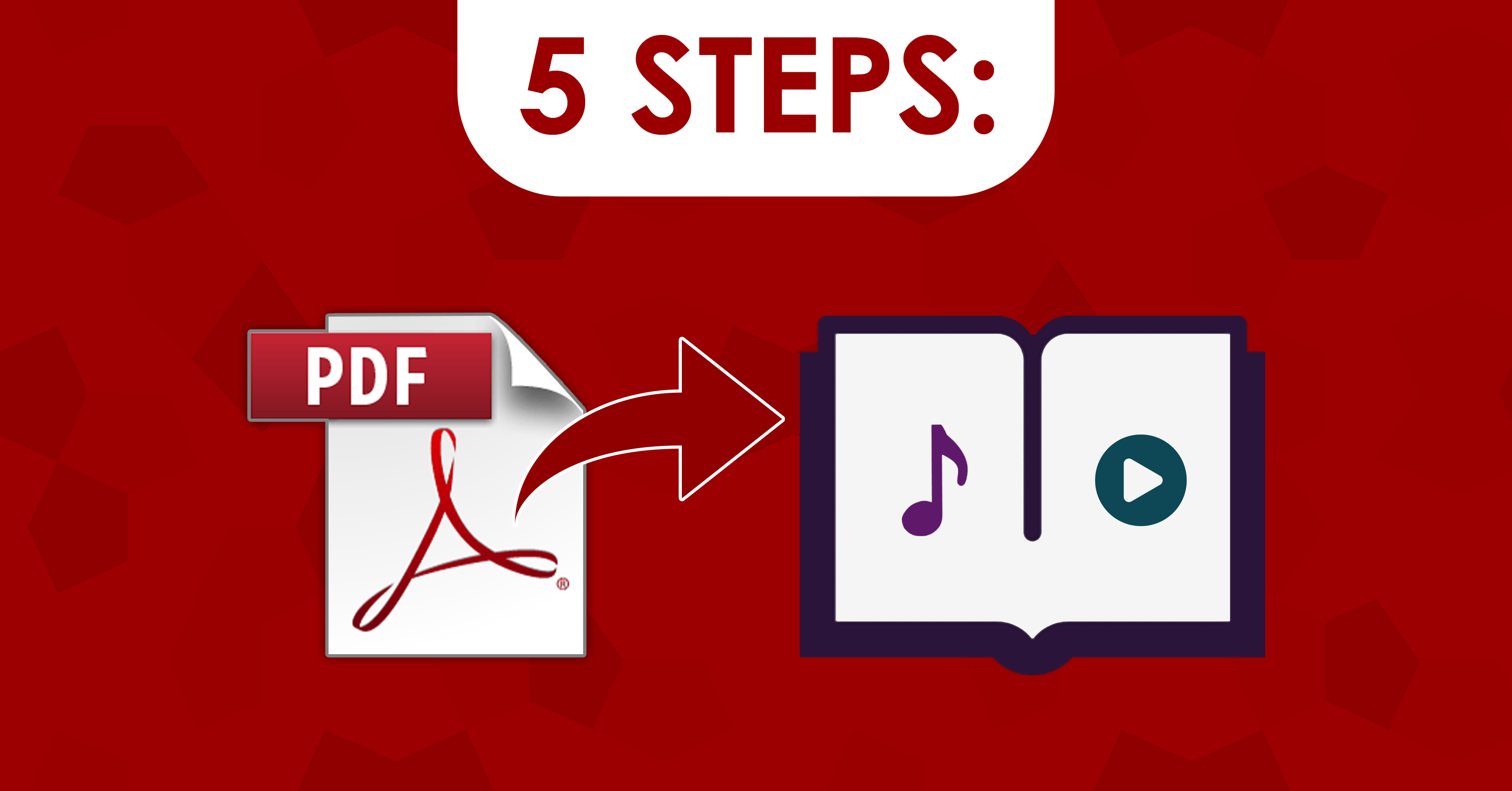5 Steps to Convert Your PDF to a TRULY Interactive Ebook