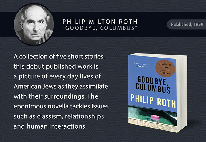 Thoughts on Philip Roth: America, Jew, Male