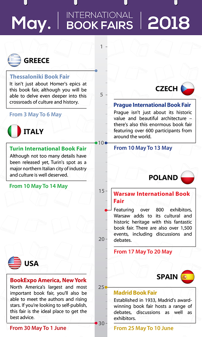 The Complete Calendar of International Book Fairs in 2018 ...