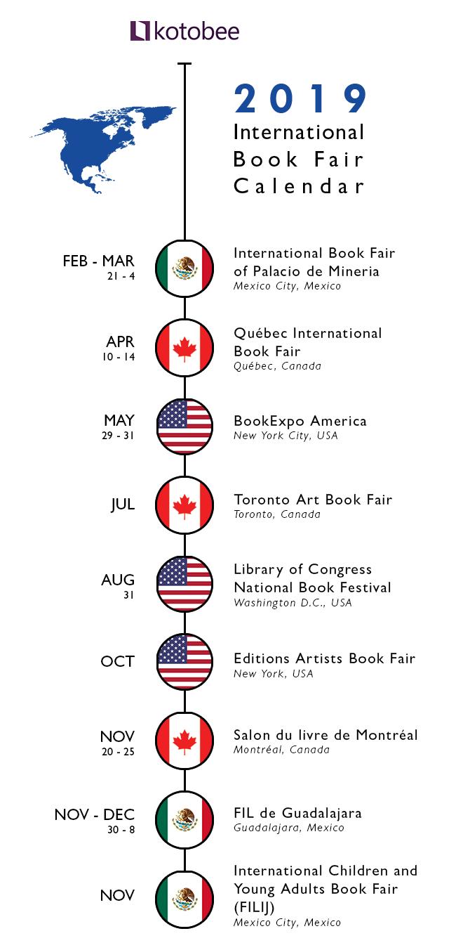 Book fairs - NORTH-America