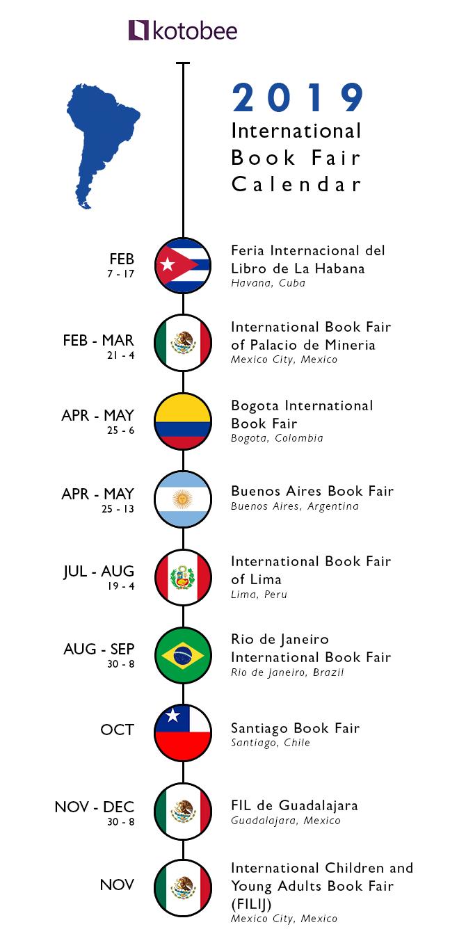 Book fairs - South-America-1