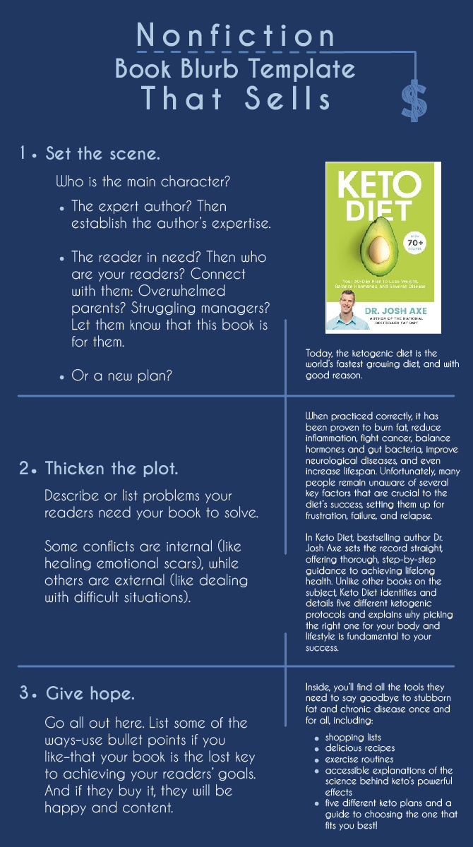 nonfiction book blurb template